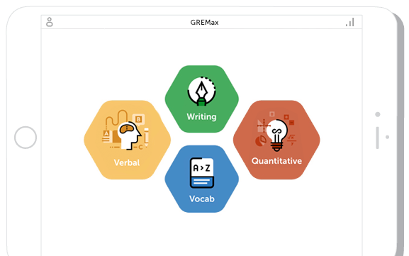GRE Questions Features