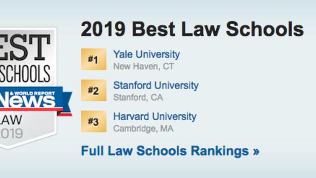 2019 Law School Rankings